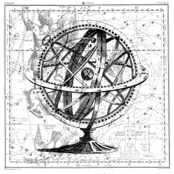 An armillary sphere became the basis of something much bigger in my new story